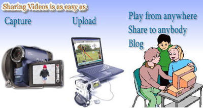 Sharing video services