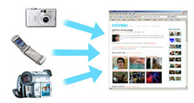 Video sharing services