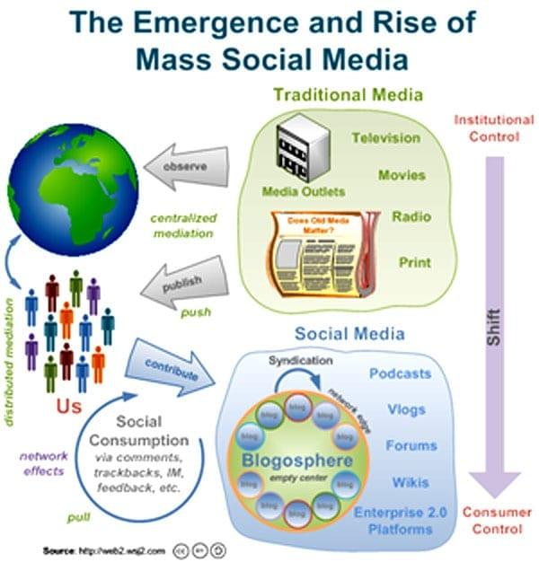 masssocialmedia_2