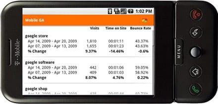 actual-metrics-google-analytics-api