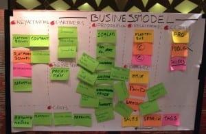 Het Business Model Canvas ingevuld voor de collectie Barend & Van Dorp van Beeld & Geluid