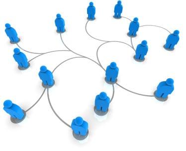 CRM en Social Media