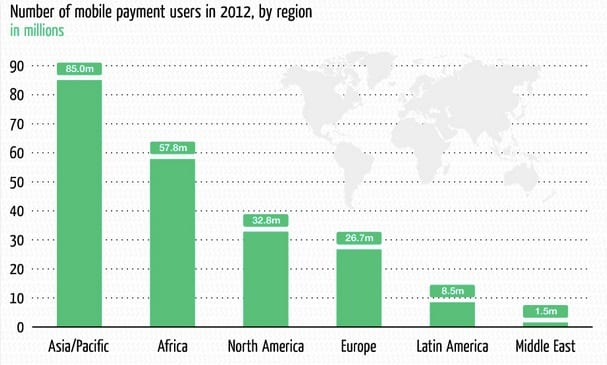 mobile_payments