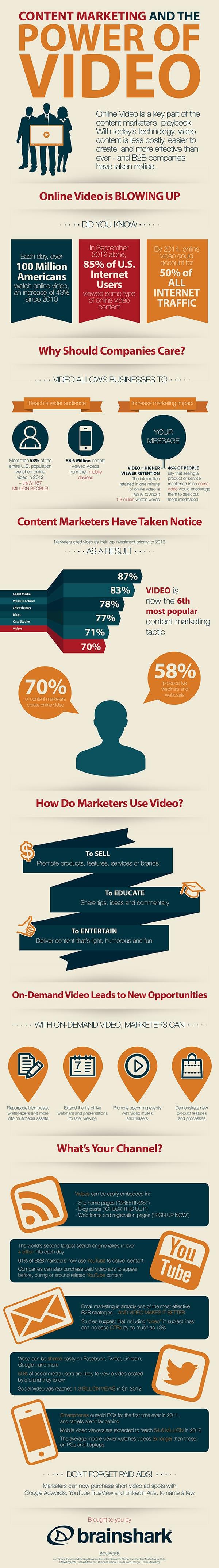 De kracht van online video voor je contentstrategie [infographic]