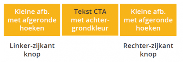 CTA in tabel