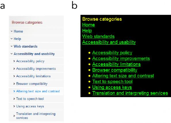 """Reguliere versie van website (links) en """"hoog contrast"""" versie van deze zelfde website (rechts)."""