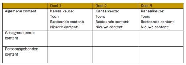 figuur-5-werktabel-content-per-doelV2.jpg