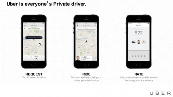 Uber - everyones private driver - Frankwatching - Guido Gihaux - Mobile Convention