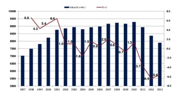 GFK cijfers 2014