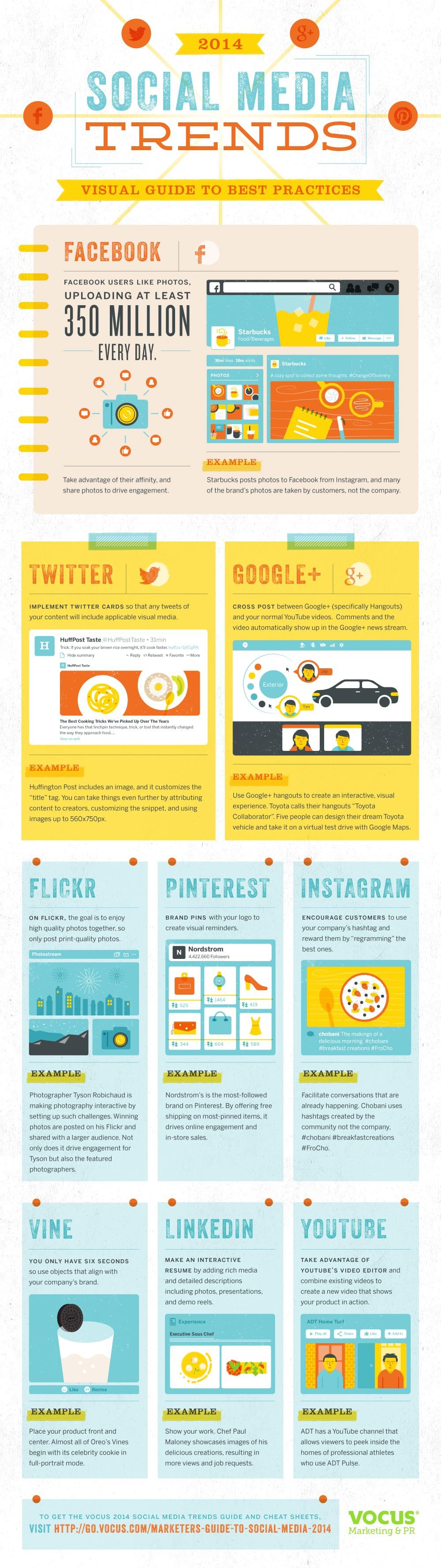 Social media trends 2014 - voorbeelden en tips [infographic]