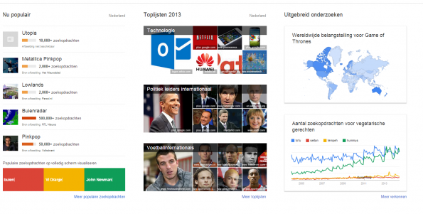 Screenshot Google Trends