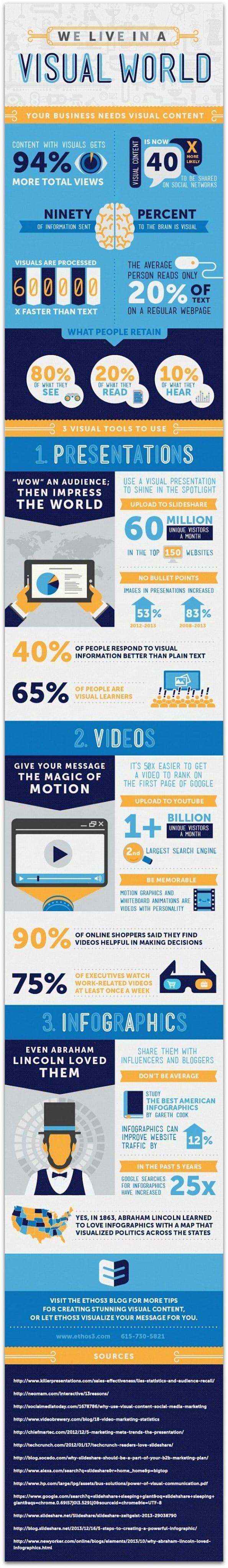 Ik zie, ik zie, wat jij niet ziet - waarom visuele content beter scoort dan tekst [infographic]