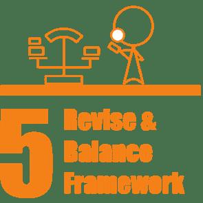 Revise and balance Framework