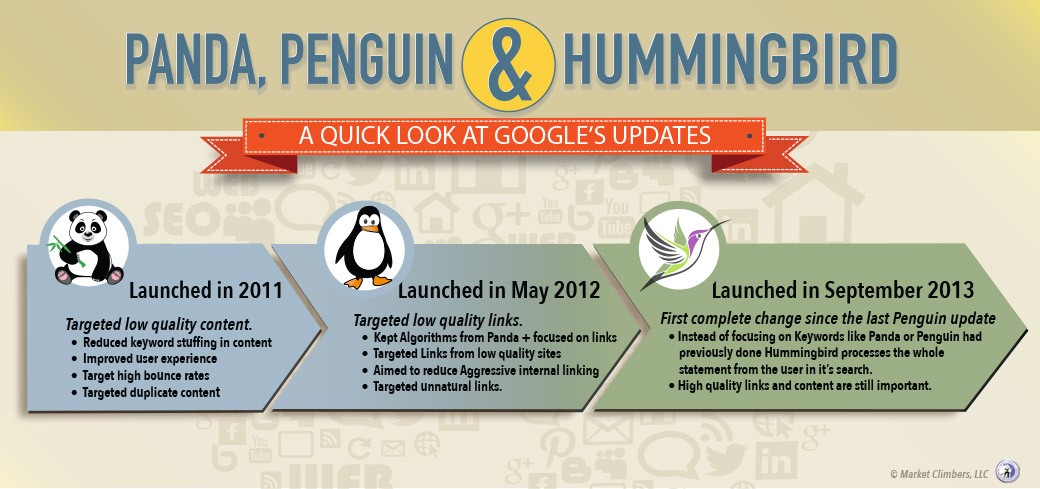 MC_infographic_pandapenguinhummingbird