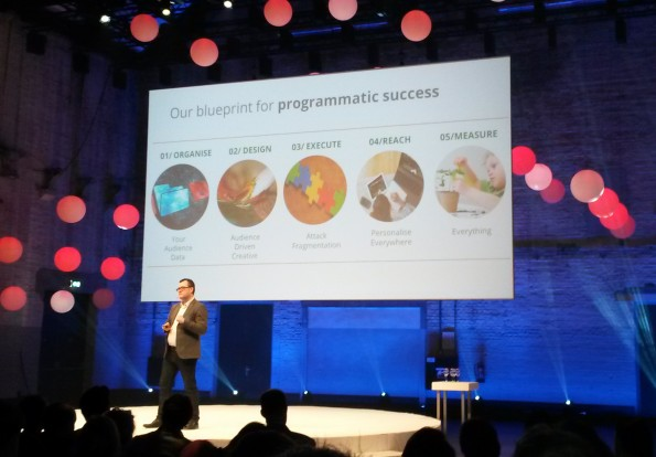 Programmatic Marketing 5-stappenplan