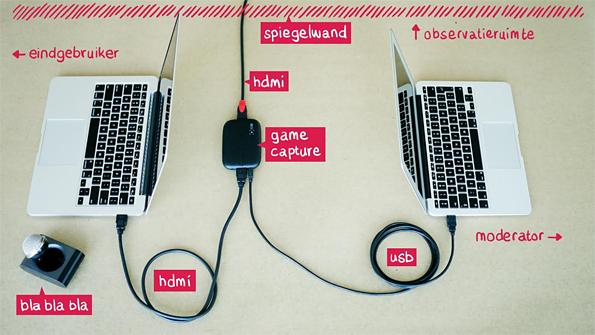 usertesten-met-gamer-gear-02