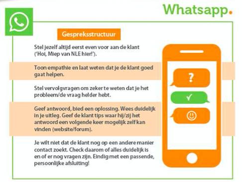 WhatsApp onderdeel van NLE Webcare placemat