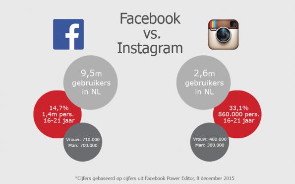 Facebook_instagram_1