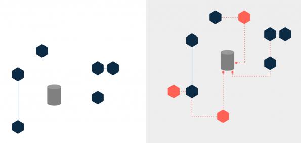 Het samenbrengen van databronnen