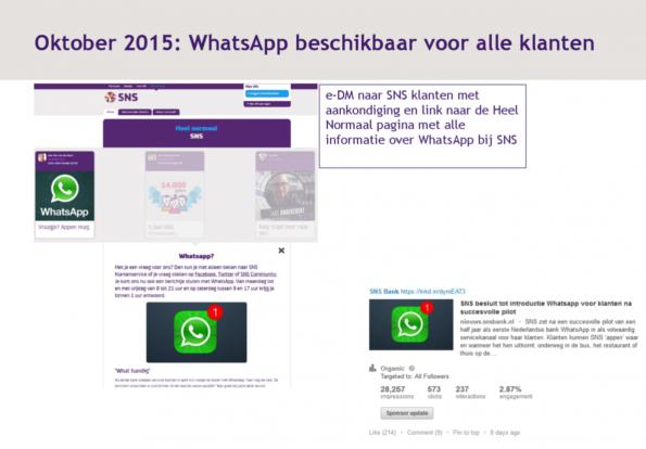 WhatsApp in oktober 2015 voor alle SNS-klanten beschikbaar