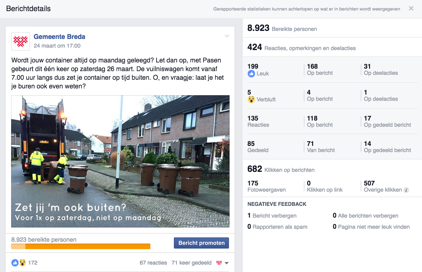 Breda-ophaaldag-vuilnis-facebook