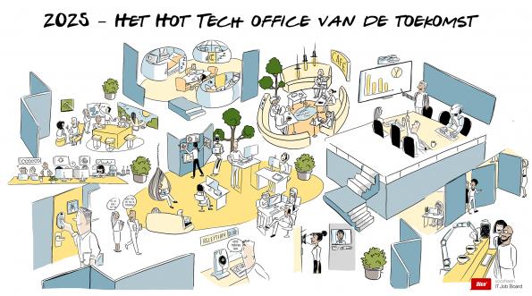 hoe moet een aantrekkelijke werkplek in tech eruitzien