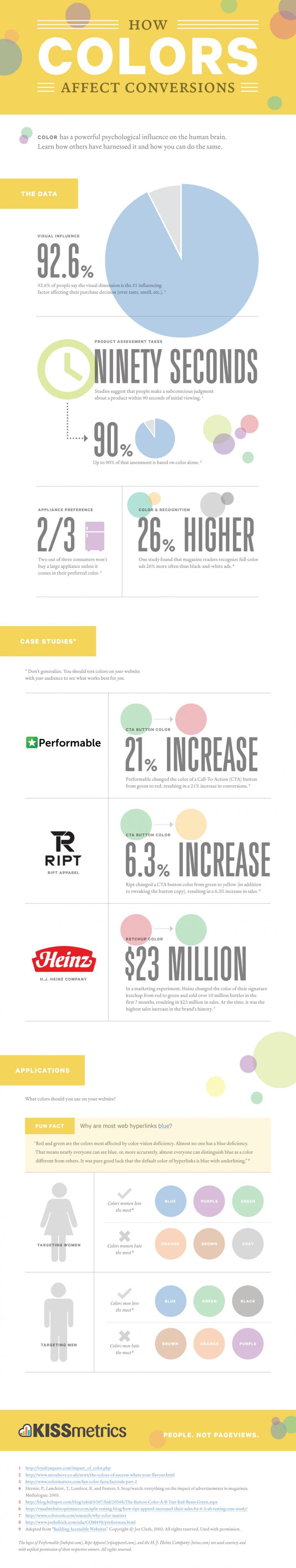 het-belang-van-kleur-in-je-marketing-en-communicatie-infographic