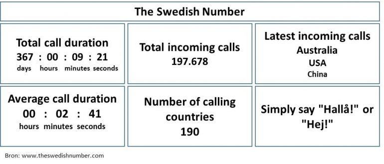 toerisme marketing the swedish number