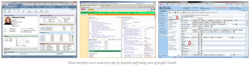 these interfaces were used every day by hospital staff taking care of people's health