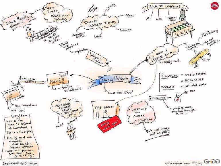 Talk Stacey Mulcahy - FITC Amsterdam 2017 - Sketchnote door Mark Geljon (managing partner GriDD)