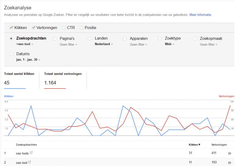 search console vertoond wel data